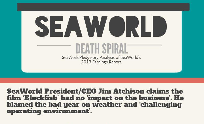 seaworld pledge analysis of seaworld earnings report